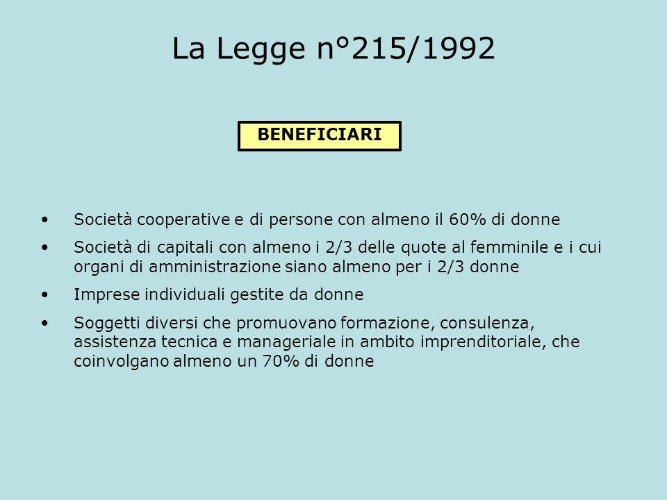 La Legge n°215/1992 BENEFICIARI Società cooperative e di persone con almeno il 60% di donne Società di capitali con almeno i 2/3 delle quote al femmin