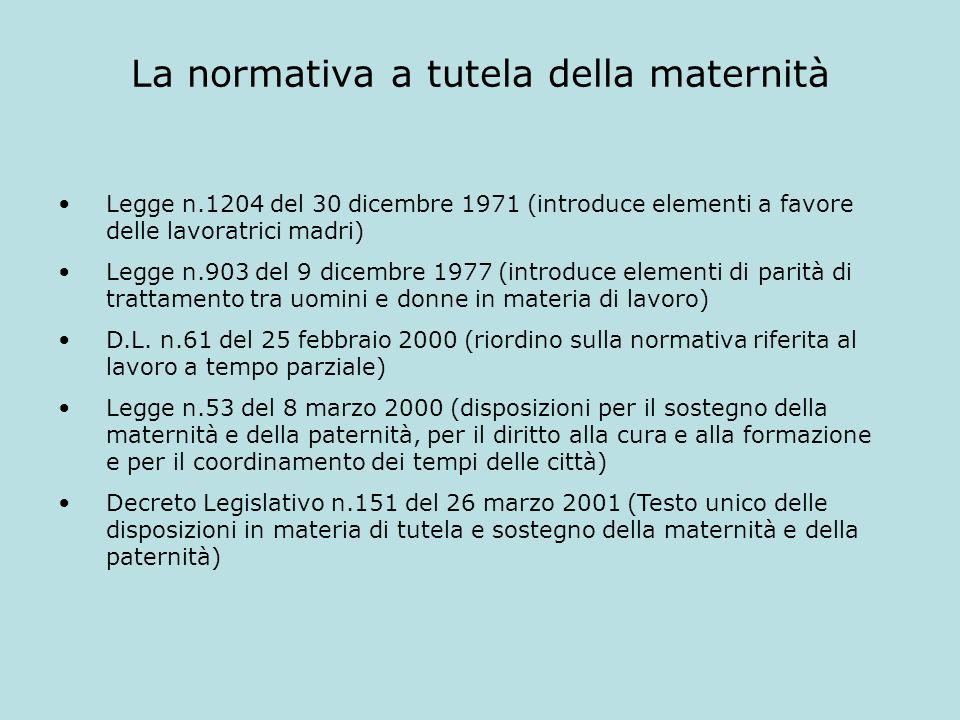 La normativa a tutela della maternità Legge n.1204 del 30 dicembre 1971 (introduce elementi a favore delle lavoratrici madri) Legge n.903 del 9 dicemb
