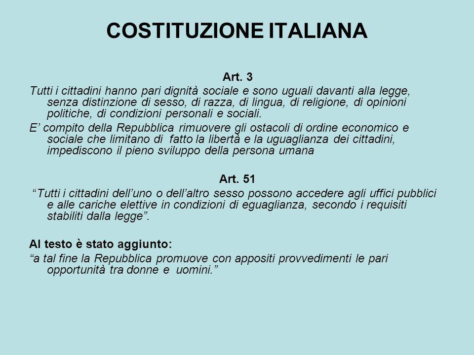 COSTITUZIONE ITALIANA Art. 3 Tutti i cittadini hanno pari dignità sociale e sono uguali davanti alla legge, senza distinzione di sesso, di razza, di l