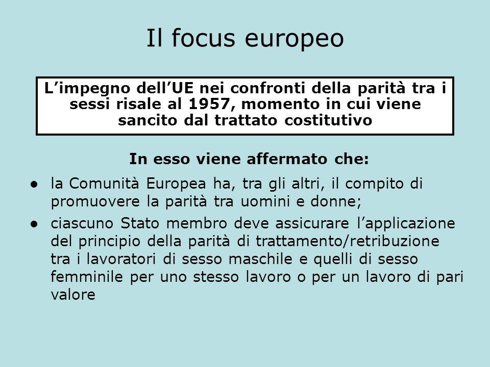 Il focus europeo La normativa in materia di parità di trattamento rientra nel corpus normativo che i paesi candidati alladesione sono tenuti a rispettare Il Consiglio Europeo adotta misure volte a garantire lapplicazione dei suddetti principi.