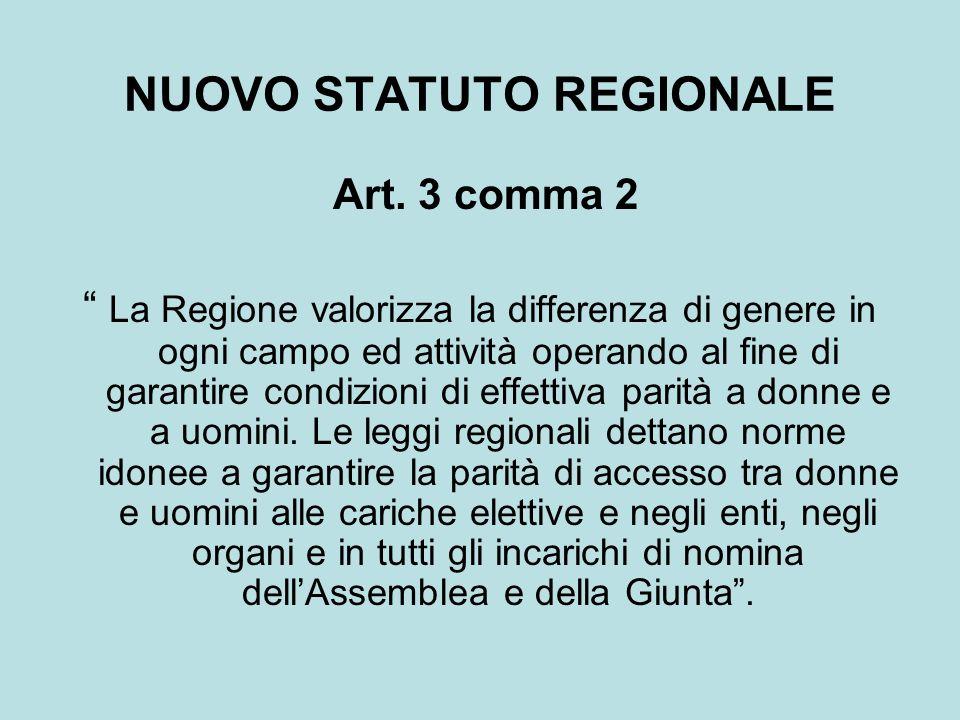 NUOVO STATUTO REGIONALE Art. 3 comma 2 La Regione valorizza la differenza di genere in ogni campo ed attività operando al fine di garantire condizioni
