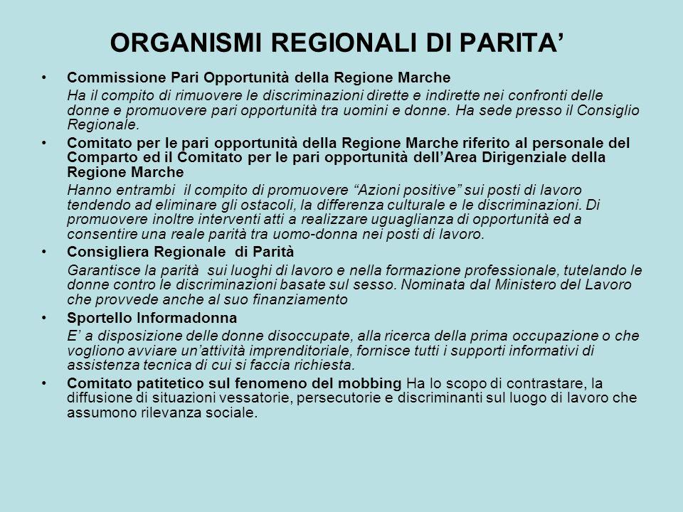 ORGANISMI REGIONALI DI PARITA Commissione Pari Opportunità della Regione Marche Ha il compito di rimuovere le discriminazioni dirette e indirette nei