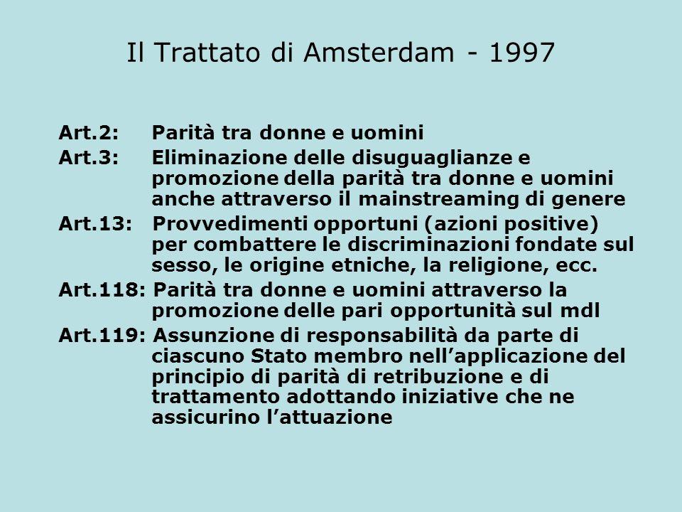 Il Trattato di Amsterdam - 1997 Art.2: Parità tra donne e uomini Art.3: Eliminazione delle disuguaglianze e promozione della parità tra donne e uomini