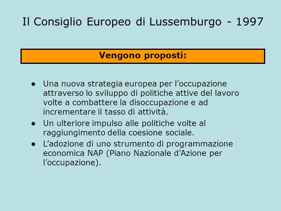 Il Consiglio Europeo di Lussemburgo - 1997 Vengono proposti: Una nuova strategia europea per loccupazione attraverso lo sviluppo di politiche attive d