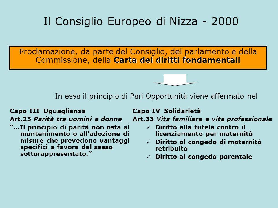 Il Consiglio Europeo di Nizza - 2000 Carta dei diritti fondamentali Proclamazione, da parte del Consiglio, del parlamento e della Commissione, della C