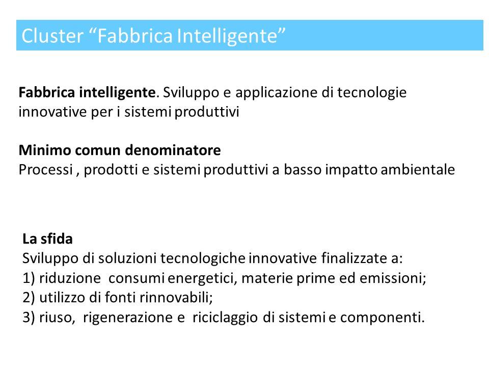 Cluster Fabbrica Intelligente Fabbrica intelligente. Sviluppo e applicazione di tecnologie innovative per i sistemi produttivi Minimo comun denominato