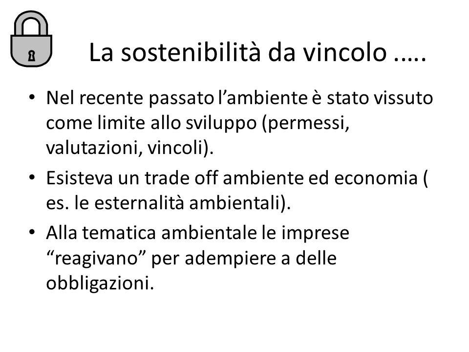 La sostenibilità da vincolo.…. Nel recente passato lambiente è stato vissuto come limite allo sviluppo (permessi, valutazioni, vincoli). Esisteva un t