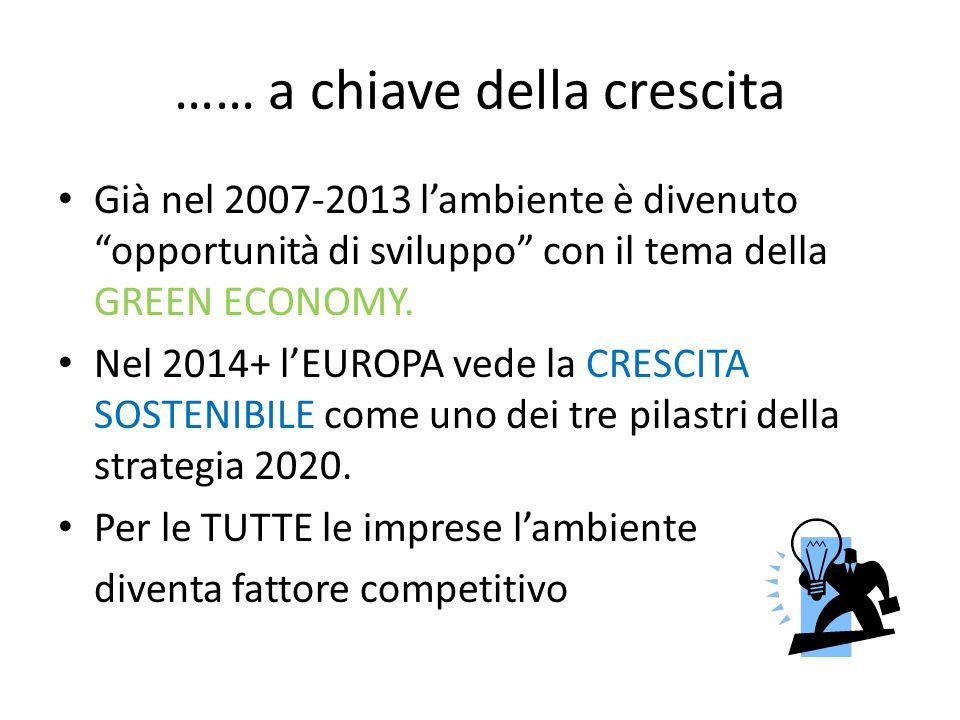 …… a chiave della crescita Già nel 2007-2013 lambiente è divenuto opportunità di sviluppo con il tema della GREEN ECONOMY. Nel 2014+ lEUROPA vede la C