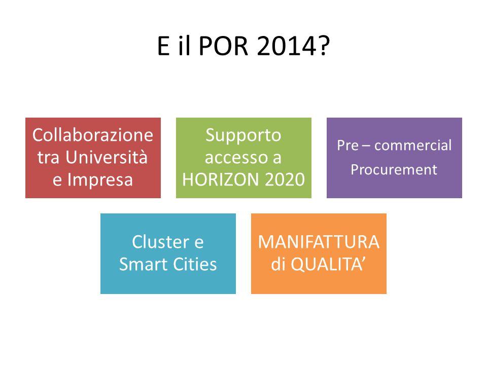 E il POR 2014? Collaborazione tra Università e Impresa Supporto accesso a HORIZON 2020 Pre – commercial Procurement Cluster e Smart Cities MANIFATTURA
