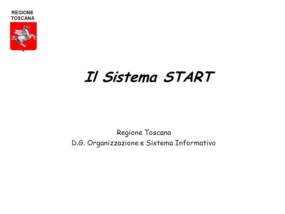 Il Sistema START Regione Toscana D.G. Organizzazione e Sistema Informativo REGIONE TOSCANA