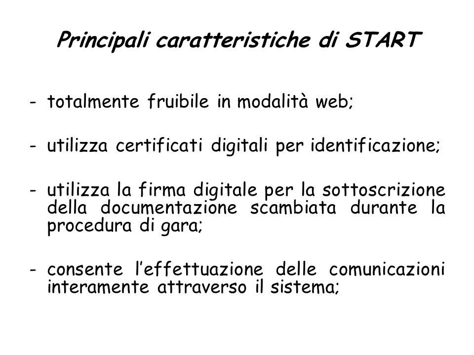 Principali caratteristiche di START -totalmente fruibile in modalità web; -utilizza certificati digitali per identificazione; -utilizza la firma digit