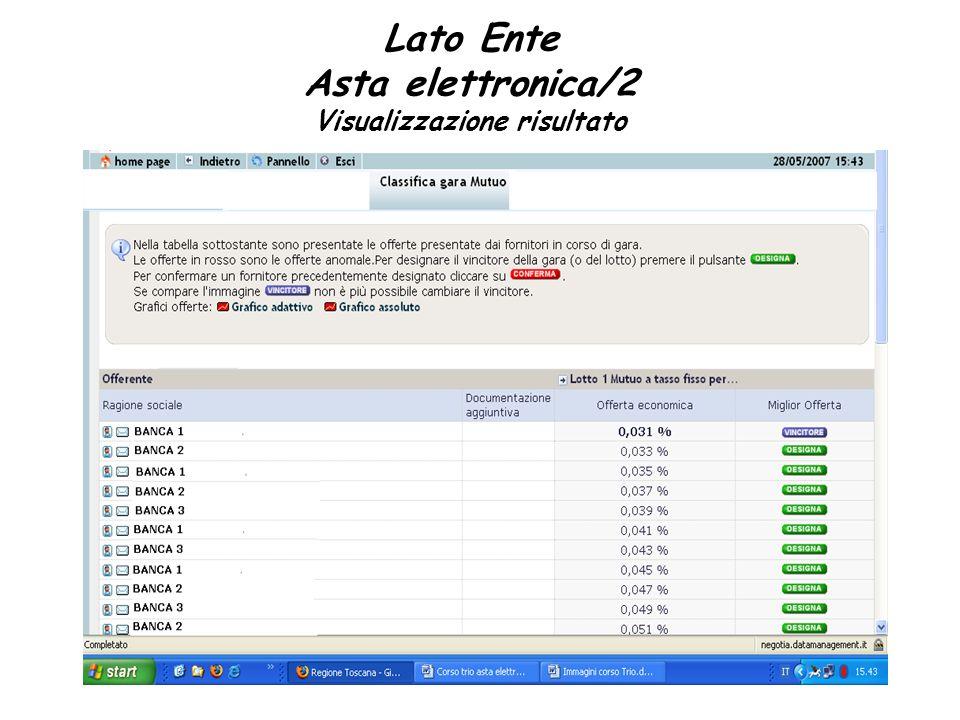Lato Ente Asta elettronica/2 Visualizzazione risultato