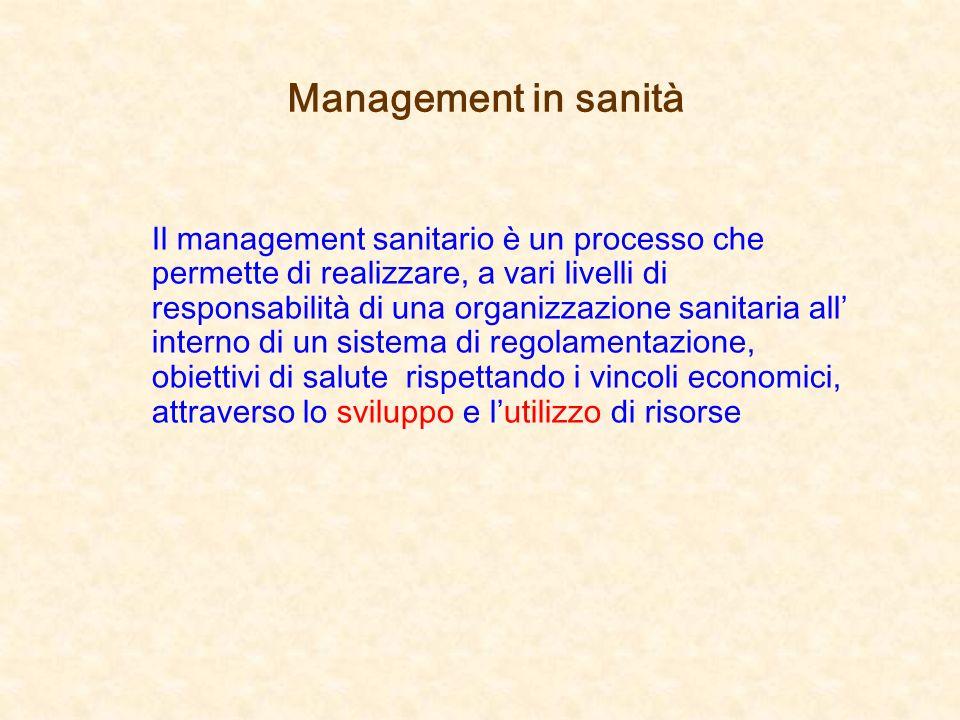 Management in sanità Il management sanitario è un processo che permette di realizzare, a vari livelli di responsabilità di una organizzazione sanitari
