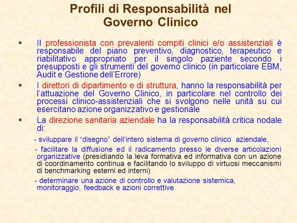 Profili di Responsabilità nel Governo Clinico Il professionista con prevalenti compiti clinici e/o assistenziali è responsabile del piano preventivo,