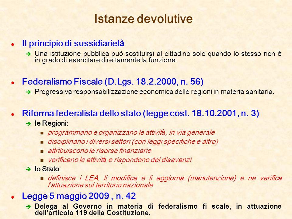 Istanze devolutive l Il principio di sussidiariet à è Una istituzione pubblica può sostituirsi al cittadino solo quando lo stesso non è in grado di es