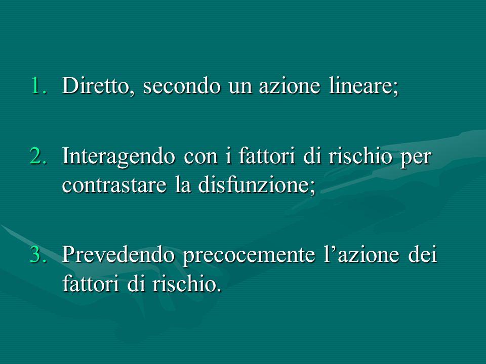 Nel campo delle ricerche sulla promozione del benessere in Italia, ha contibuito il Dottor Carlo Di Berardino sviluppando un progetto nella scuola di prevenzione ed inclusione.