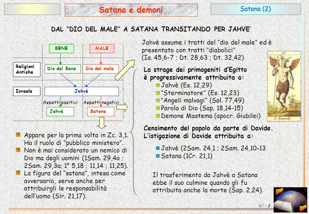 Satana (2) 5 Satana e demoni 67 - DAL DIO DEL MALE A SATANA TRANSITANDO PER JAHVE Jahvè assume i tratti del dio del male ed è presentato con tratti di