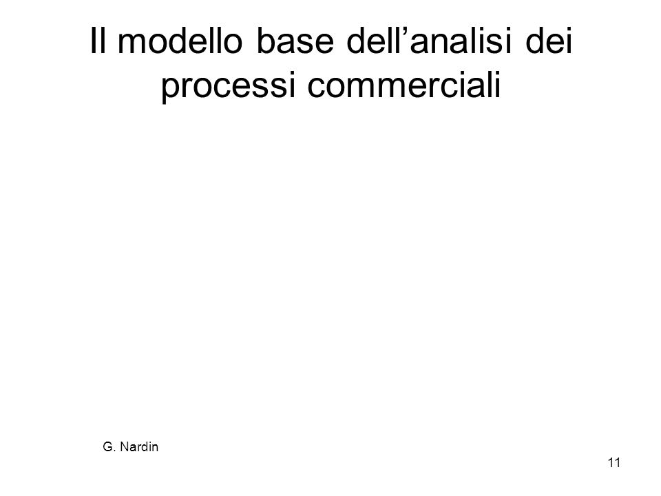 11 Il modello base dellanalisi dei processi commerciali G. Nardin