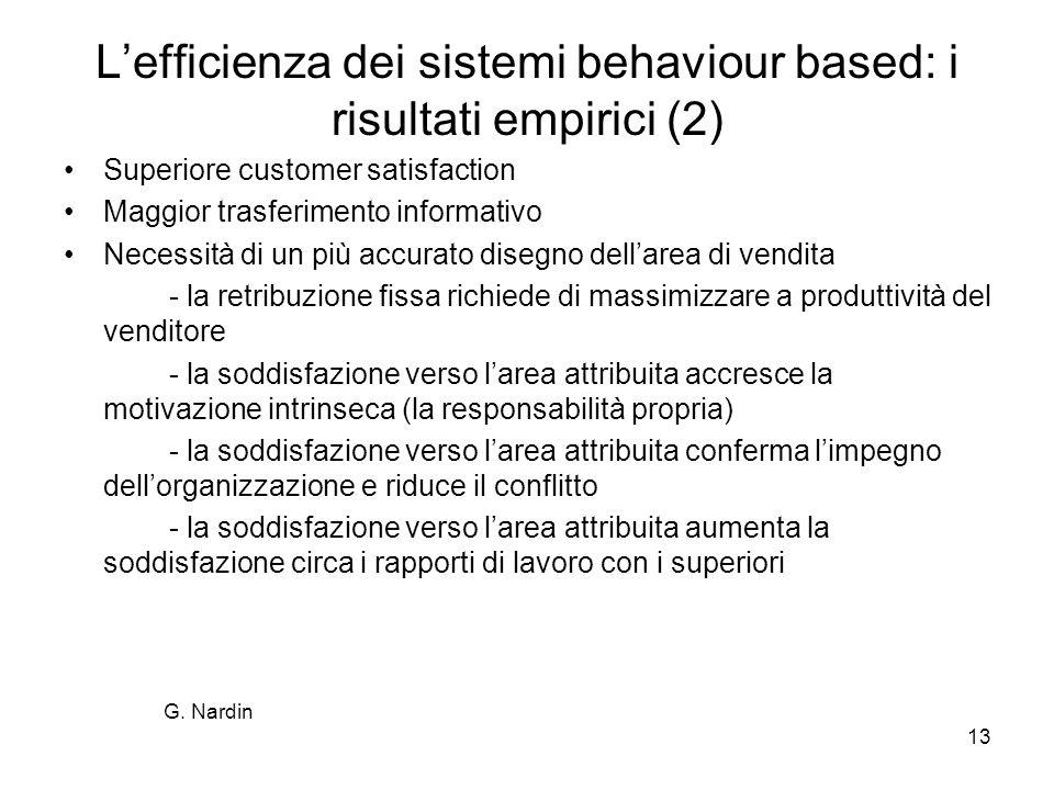 13 Lefficienza dei sistemi behaviour based: i risultati empirici (2) Superiore customer satisfaction Maggior trasferimento informativo Necessità di un
