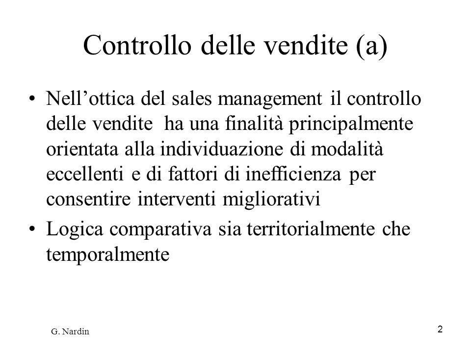 2 Controllo delle vendite (a) Nellottica del sales management il controllo delle vendite ha una finalità principalmente orientata alla individuazione