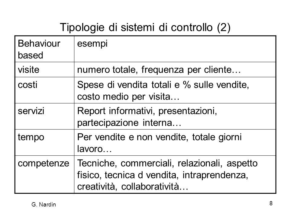 8 Tipologie di sistemi di controllo (2) Behaviour based esempi visitenumero totale, frequenza per cliente… costiSpese di vendita totali e % sulle vend