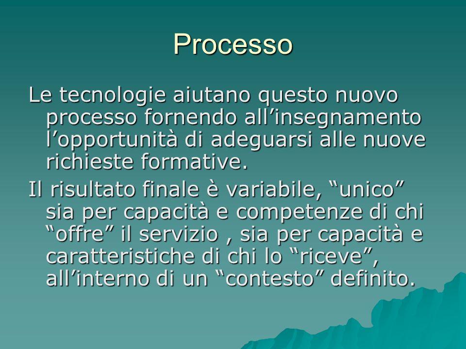 Processo Le tecnologie aiutano questo nuovo processo fornendo allinsegnamento lopportunità di adeguarsi alle nuove richieste formative.