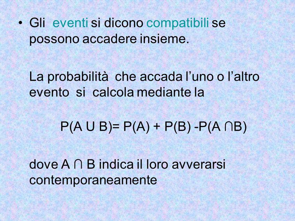 Gli eventi si dicono compatibili se possono accadere insieme. La probabilità che accada luno o laltro evento si calcola mediante la P(A U B)= P(A) + P