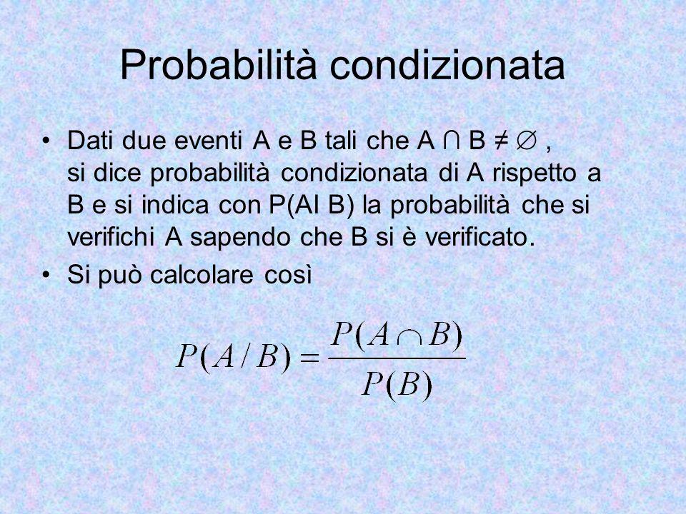 Probabilità condizionata Dati due eventi A e B tali che A B, si dice probabilità condizionata di A rispetto a B e si indica con P(AI B) la probabilità