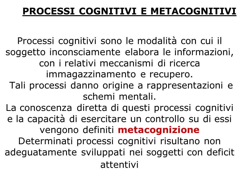 Processi cognitivi sono le modalità con cui il soggetto inconsciamente elabora le informazioni, con i relativi meccanismi di ricerca immagazzinamento