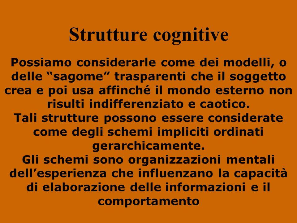 Strutture cognitive Possiamo considerarle come dei modelli, o delle sagome trasparenti che il soggetto crea e poi usa affinché il mondo esterno non ri
