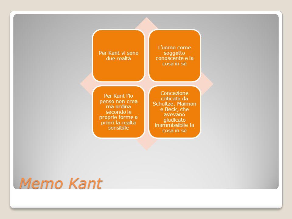 Memo Kant Per Kant vi sono due realtà Luomo come soggetto conoscente e la cosa in sè Per Kant lio penso non crea ma ordina secondo le proprie forme a