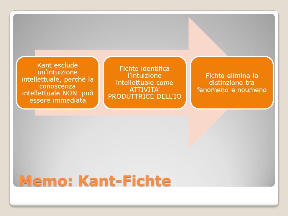 Memo: Kant-Fichte Kant esclude unintuizione intellettuale, perché la conoscenza intellettuale NON può essere immediata Fichte identifica lintuizione i
