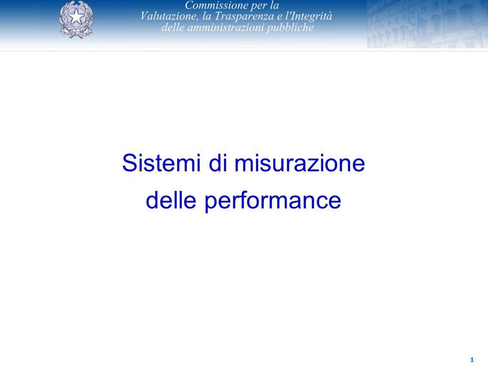 1 Sistemi di misurazione delle performance
