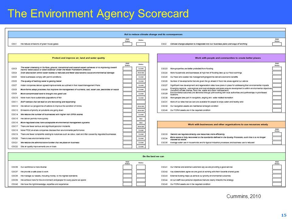 15 The Environment Agency Scorecard Cummins, 2010