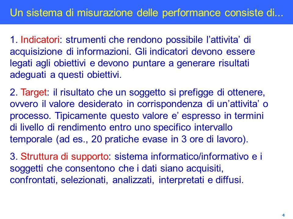 4 Un sistema di misurazione delle performance consiste di... 1. Indicatori: strumenti che rendono possibile lattivita di acquisizione di informazioni.