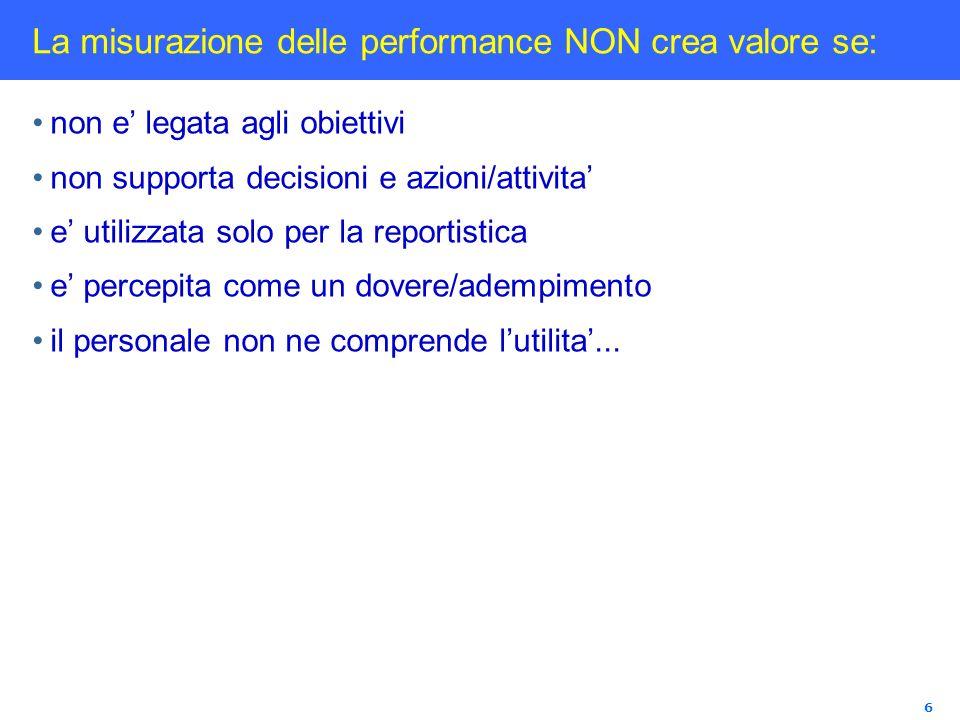 6 La misurazione delle performance NON crea valore se: non e legata agli obiettivi non supporta decisioni e azioni/attivita e utilizzata solo per la r