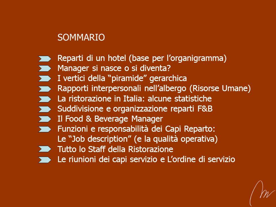 SOMMARIO Reparti di un hotel (base per lorganigramma) Manager si nasce o si diventa? I vertici della piramide gerarchica Rapporti interpersonali nella