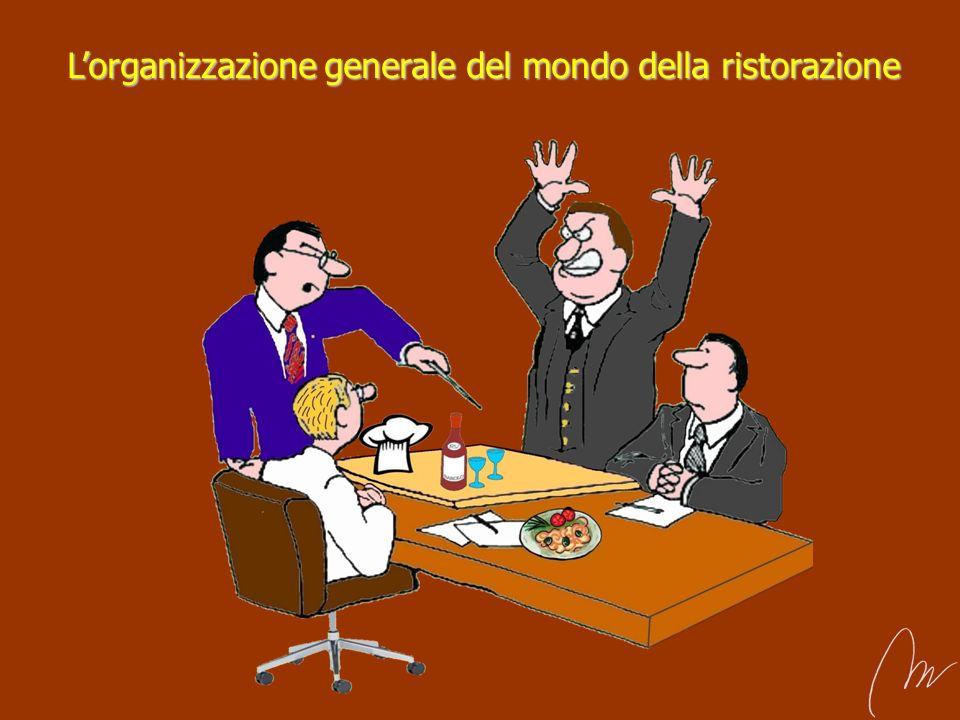 Lorganizzazione generale del mondo della ristorazione