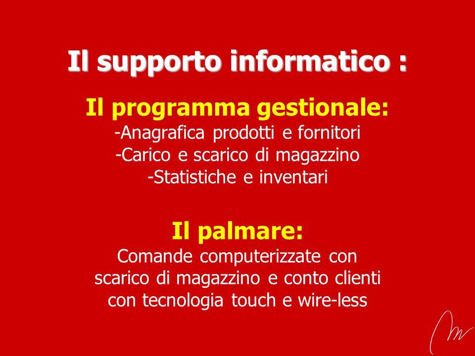 Il supporto informatico : Il supporto informatico : Il programma gestionale: -Anagrafica prodotti e fornitori -Carico e scarico di magazzino -Statisti
