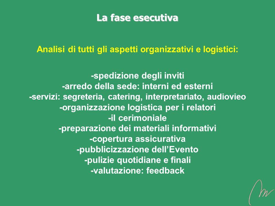 La fase esecutiva Analisi di tutti gli aspetti organizzativi e logistici: -spedizione degli inviti -arredo della sede: interni ed esterni - servizi: s