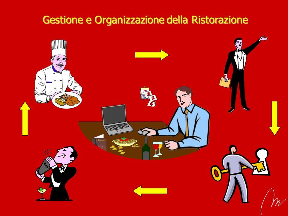 -Riunioni di lavoro -Meeting e Convention -Convegni e Seminari -Congressi -Incentive -Team building -Eventi speciali Organizzazione M.I.C.E.