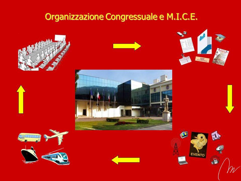 Organizzazione Congressuale e M.I.C.E.