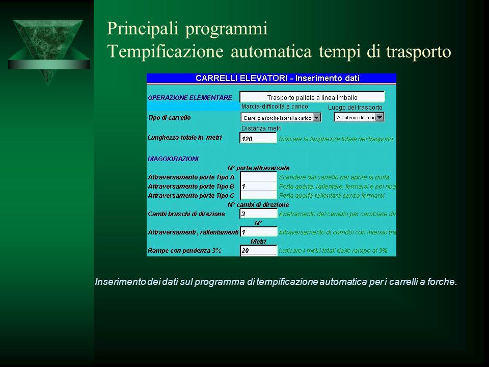 Principali programmi Tempificazione automatica tempi di trasporto Inserimento dei dati sul programma di tempificazione automatica per i carrelli a for