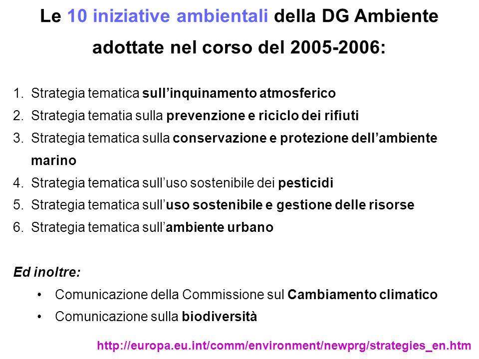 Le 10 iniziative ambientali della DG Ambiente adottate nel corso del 2005-2006: 1.Strategia tematica sullinquinamento atmosferico 2.Strategia tematia