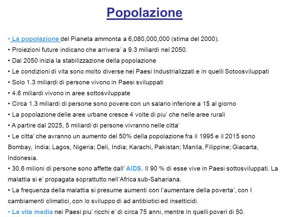 Popolazione La popolazione del Pianeta ammonta a 6,080,000,000 (stima del 2000). Proiezioni future indicano che arrivera a 9.3 miliardi nel 2050. Dal