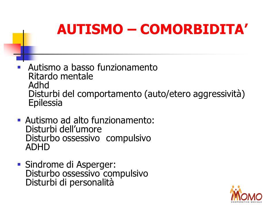 AUTISMO – COMORBIDITA Autismo a basso funzionamento Ritardo mentale Adhd Disturbi del comportamento (auto/etero aggressività) Epilessia Autismo ad alt