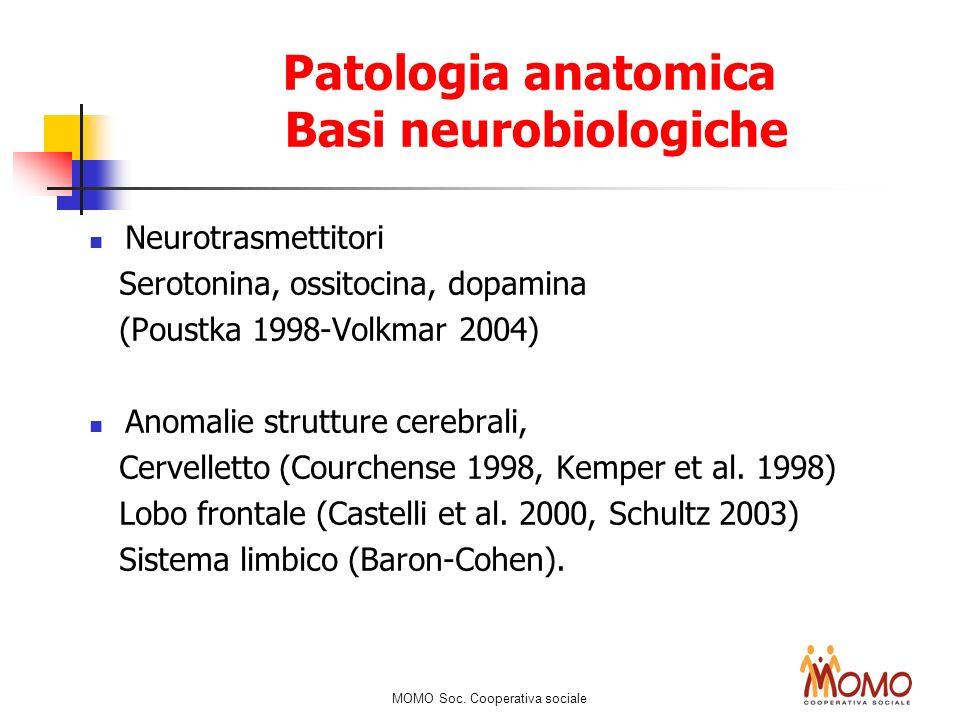 Patologia anatomica Basi neurobiologiche Neurotrasmettitori Serotonina, ossitocina, dopamina (Poustka 1998-Volkmar 2004) Anomalie strutture cerebrali,