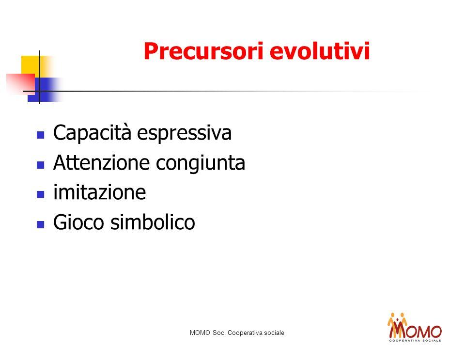 Precursori evolutivi Capacità espressiva Attenzione congiunta imitazione Gioco simbolico MOMO Soc. Cooperativa sociale