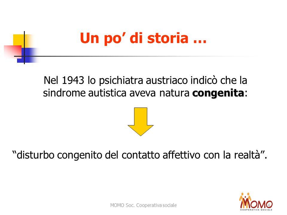 MOMO Soc. Cooperativa sociale 4 congenita Nel 1943 lo psichiatra austriaco indicò che la sindrome autistica aveva natura congenita: disturbo congenito
