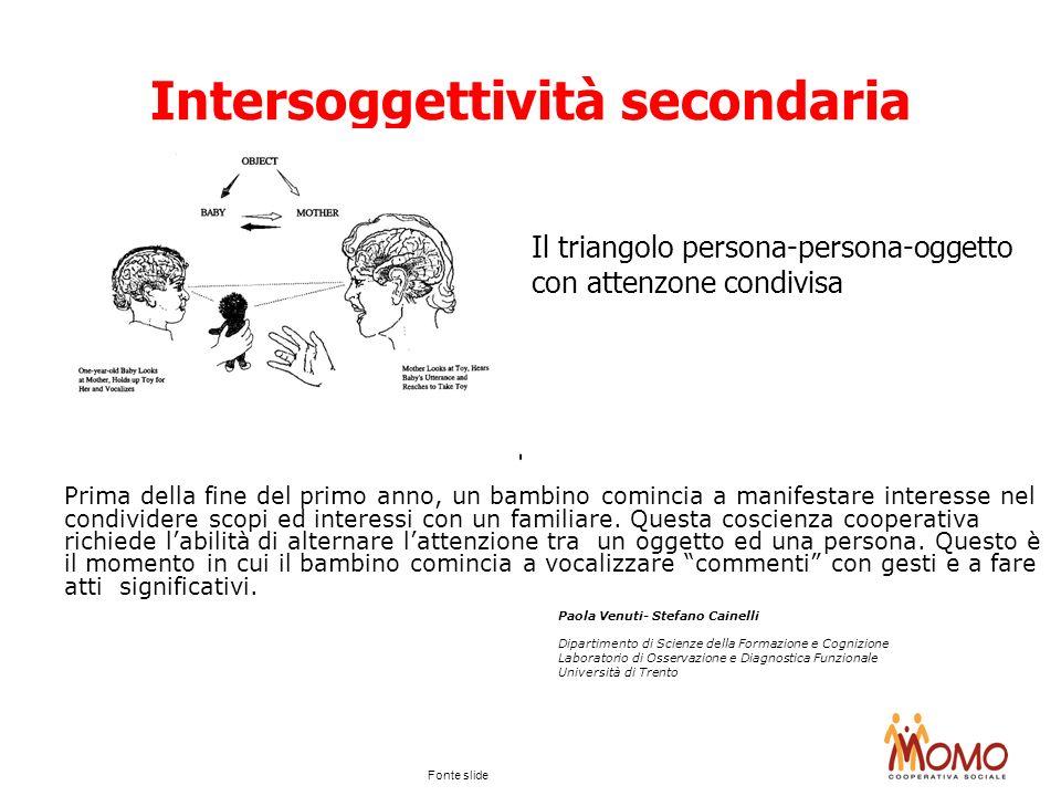 Intersoggettività secondaria Prima della fine del primo anno, un bambino comincia a manifestare interesse nel condividere scopi ed interessi con un fa
